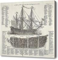Картина Схема английского 70-пушечного линейного корабля 3 ранга